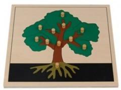 puzzle-de-l-arbre