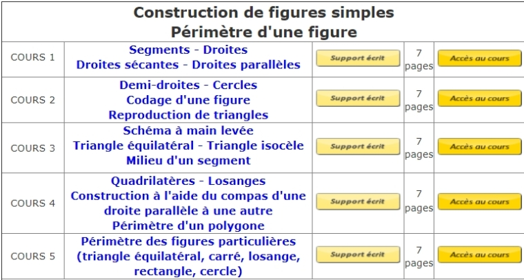 Sommaire Griffon géométrie